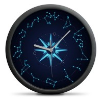 Astrologické hodiny