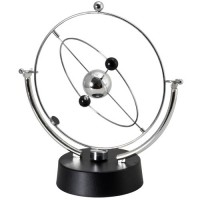 Kinetický sluneční model